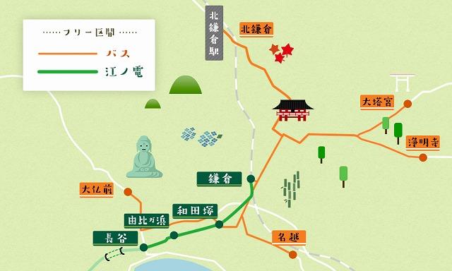 鎌倉環境手形